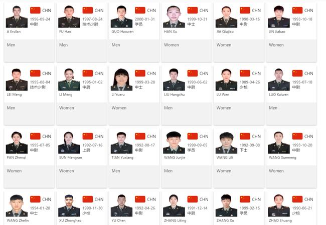 晋中网:第7届全国军人举动会中国男女篮12人大名单