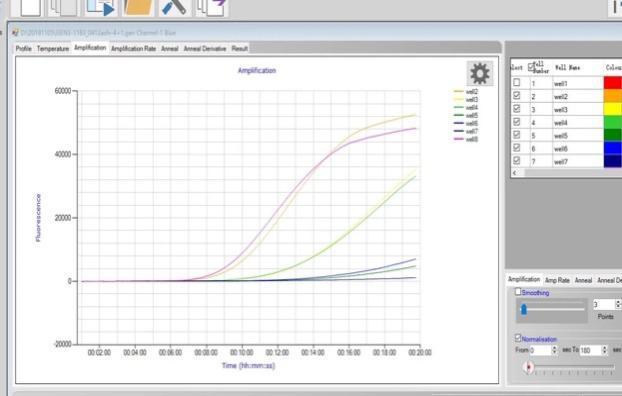 荧光定量pcr法检测乙肝病动_荧光定量pcr检测法
