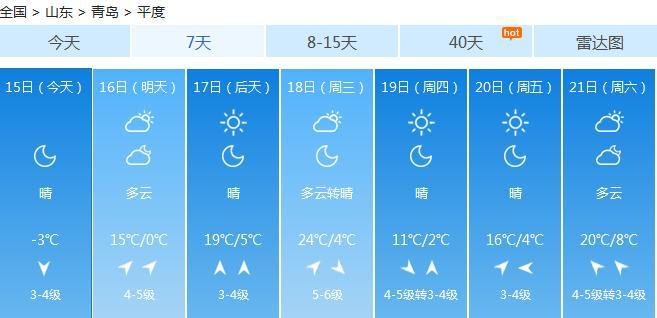 升温!青岛下周最高温24℃!天热能消灭病毒?世卫组织回应…