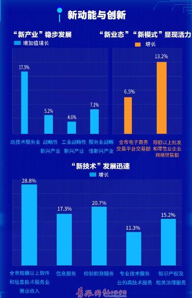 """青岛人均gdp_宁波市、无锡市和青岛市,位居""""超万亿元GDP城市""""中的第五梯队"""