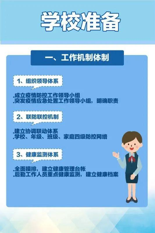 青岛市教育局发布开学学校准备工作指南