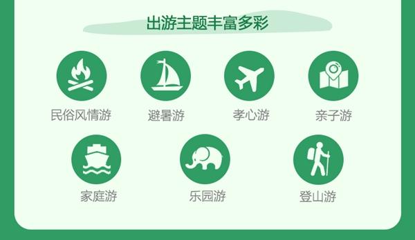 端午旅游消费同比增长13% 青岛为自驾游热门城市