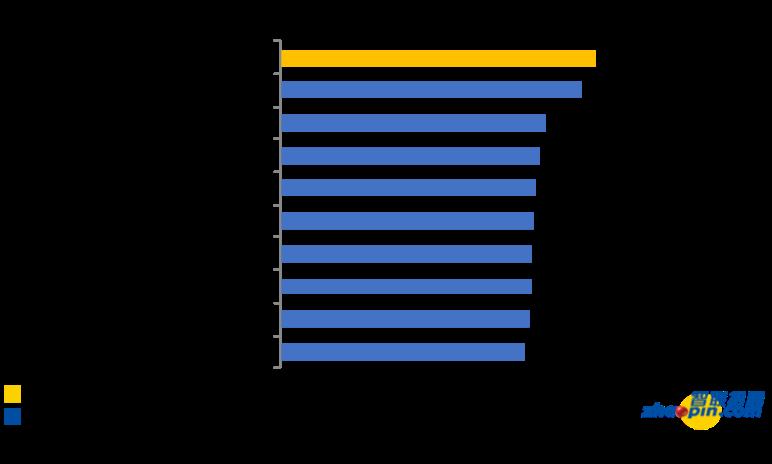 网赚资源复工后青岛求职热度居前,这三个行业最热门