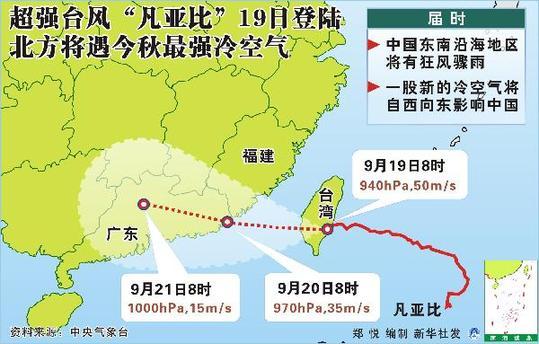 图表:超强台风
