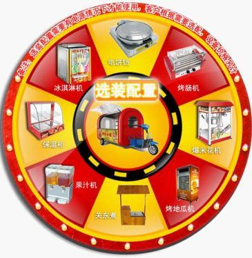 外观选用代表喜庆的红色作为车体轮廓颜色,选用象征贵族的黄色作为