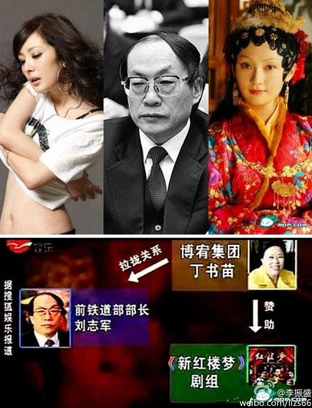 曝新红楼梦多位女演员曾与贪官刘志军有染(图