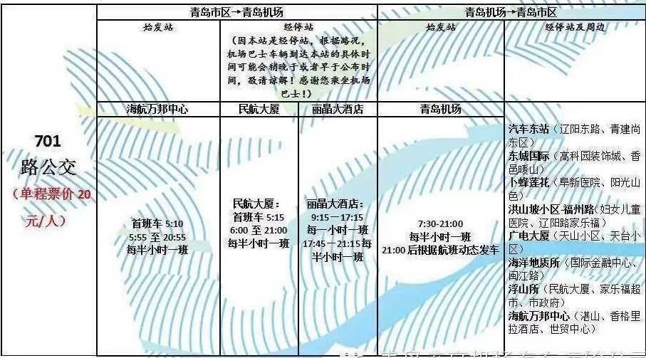 青岛流亭国际机场一层为国际到达、国内到达、东航上航到达三部分到达区域;二层为国际出发、国内出发、东航上航出发三部分出发区域。 青岛机场距离市中心大约23公里,驾车至机场有四条线路可以选择,自西向东分别是: --胶州湾高速-夏双高速 --重庆中路-重庆北路 --黑龙江路(308国道) --青银高速