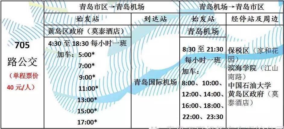 青岛机场大巴时刻表_青岛机场大巴电话_青岛机场大巴