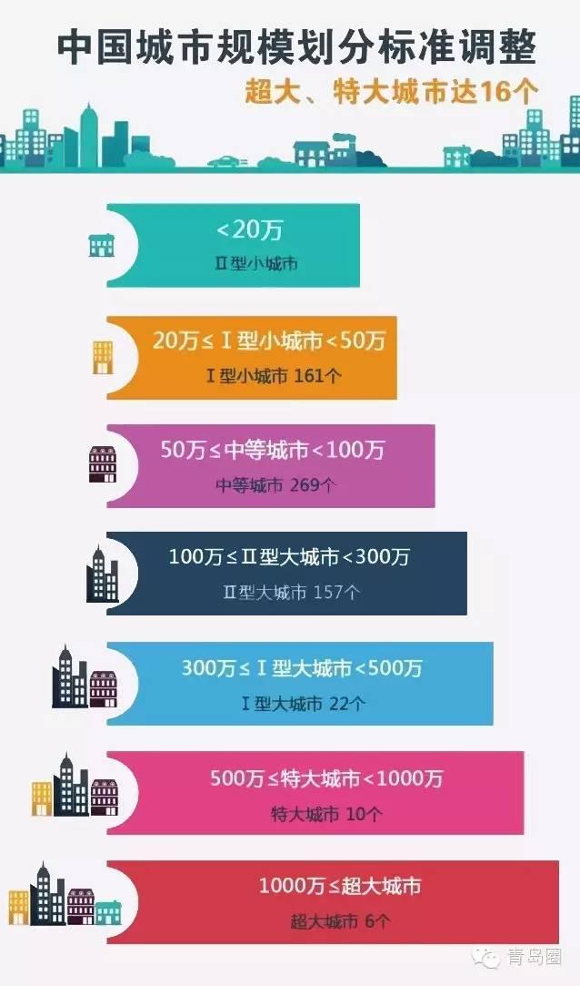 青岛莱西新闻_2020年,青岛将变成这样! - 青岛新闻网