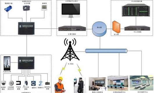 """结合建筑""""bim""""系统实现与实际运行同步3d仿真电梯动态模型,发生报警时"""